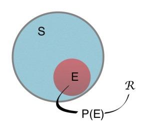 Elements of prob 1